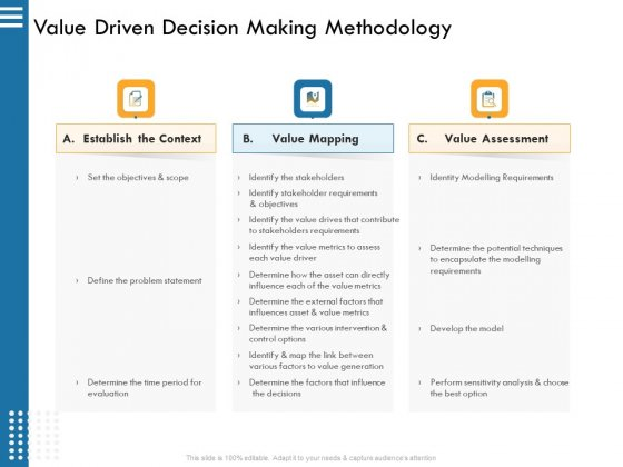IT Infrastructure Governance Value Driven Decision Making Methodology Ppt Icon Good PDF