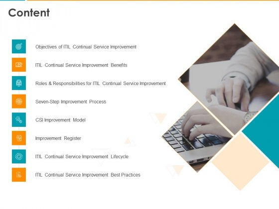 IT Infrastructure Library Consistent Service Improvement Content Ppt Gallery Graphics Design PDF