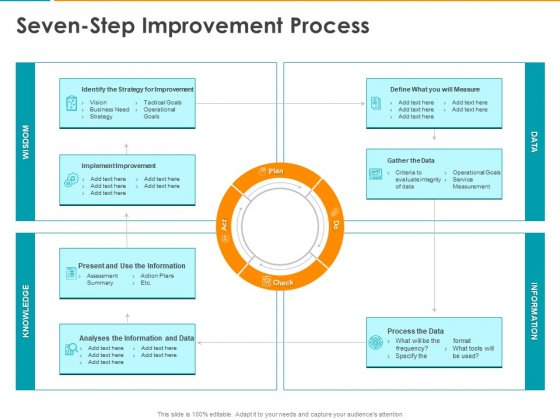 IT Infrastructure Library Consistent Service Improvement Seven Step Process Ppt Ideas Model PDF