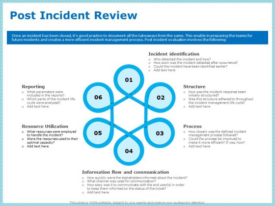 IT Infrastructure Library Incident Handling Procedure Post Incident Review Rules PDF