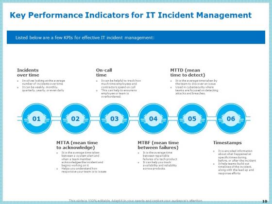 IT_Infrastructure_Library_Incident_Handling_Procedure_Ppt_PowerPoint_Presentation_Complete_Deck_With_Slides_Slide_10