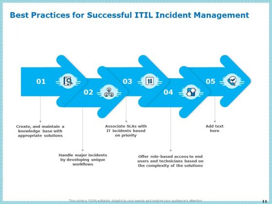 IT_Infrastructure_Library_Incident_Handling_Procedure_Ppt_PowerPoint_Presentation_Complete_Deck_With_Slides_Slide_11