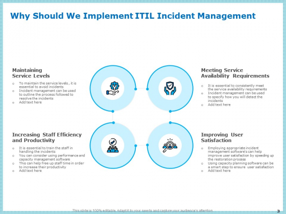 IT_Infrastructure_Library_Incident_Handling_Procedure_Ppt_PowerPoint_Presentation_Complete_Deck_With_Slides_Slide_3
