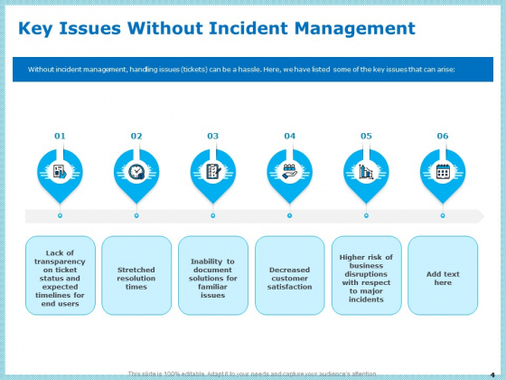 IT_Infrastructure_Library_Incident_Handling_Procedure_Ppt_PowerPoint_Presentation_Complete_Deck_With_Slides_Slide_4