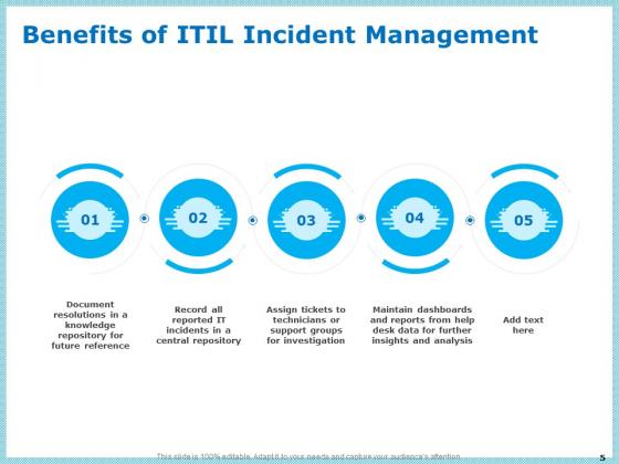 IT_Infrastructure_Library_Incident_Handling_Procedure_Ppt_PowerPoint_Presentation_Complete_Deck_With_Slides_Slide_5