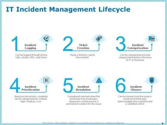 IT_Infrastructure_Library_Incident_Handling_Procedure_Ppt_PowerPoint_Presentation_Complete_Deck_With_Slides_Slide_6