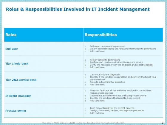 IT_Infrastructure_Library_Incident_Handling_Procedure_Ppt_PowerPoint_Presentation_Complete_Deck_With_Slides_Slide_7