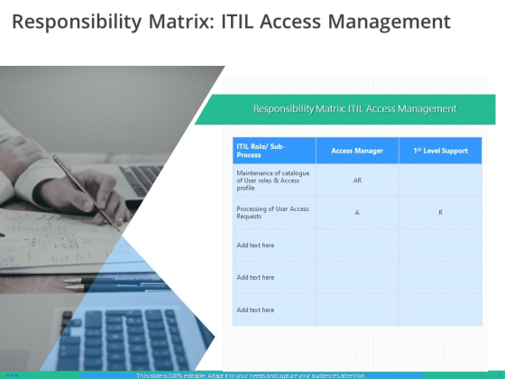 IT Infrastructure Library Permission Administration Responsibility Matrix ITIL Access Management Rules PDF