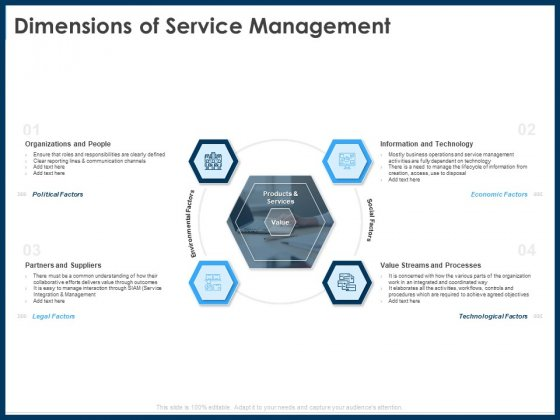 IT Infrastructure Library Service Quality Administration Dimensions Of Service Management Portrait PDF