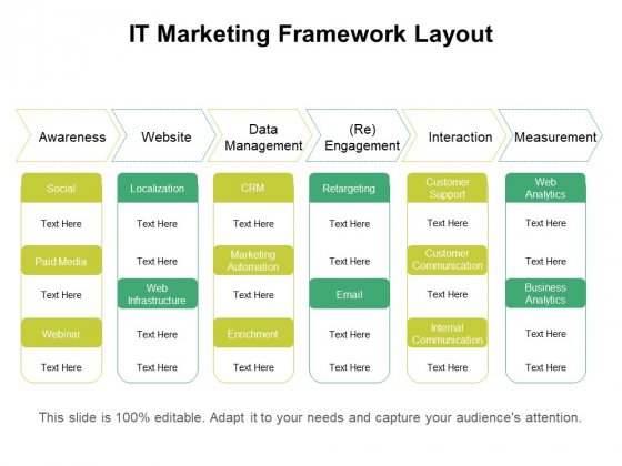 IT Marketing Framework Layout Ppt PowerPoint Presentation Professional Portfolio PDF