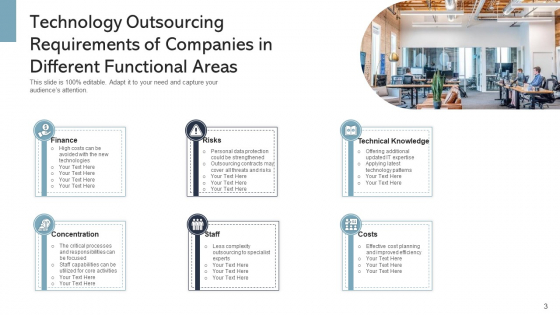 IT_Outsourcing_Decision_Organization_Ppt_PowerPoint_Presentation_Complete_Deck_With_Slides_Slide_3