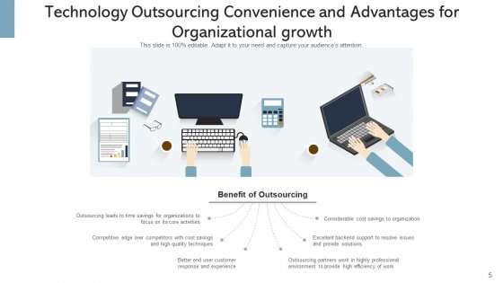 IT_Outsourcing_Decision_Organization_Ppt_PowerPoint_Presentation_Complete_Deck_With_Slides_Slide_5