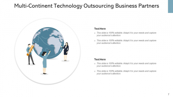 IT_Outsourcing_Decision_Organization_Ppt_PowerPoint_Presentation_Complete_Deck_With_Slides_Slide_7