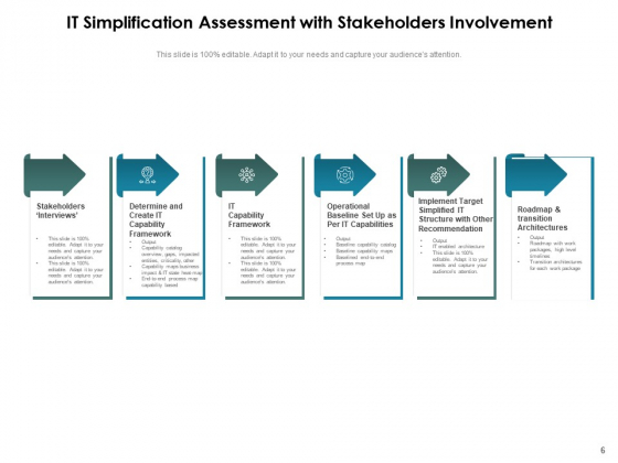 IT_Readily_Analysis_Roadmap_Operations_Ppt_PowerPoint_Presentation_Complete_Deck_Slide_6