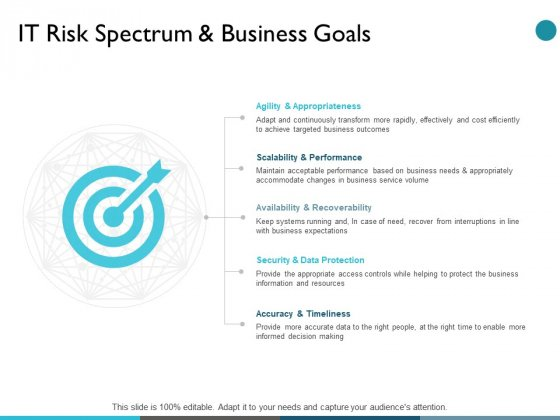 IT Risk Spectrum And Business Goals Ppt PowerPoint Presentation Layouts Visuals