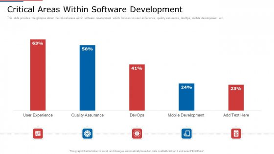IT_Services_Shareholder_Funding_Elevator_Critical_Areas_Within_Software_Development_Icons_PDF_Slide_1