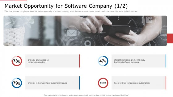 IT_Services_Shareholder_Funding_Elevator_Market_Opportunity_For_Software_Company_Professional_PDF_Slide_1