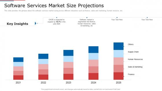 IT_Services_Shareholder_Funding_Elevator_Software_Services_Market_Size_Projections_Designs_PDF_Slide_1