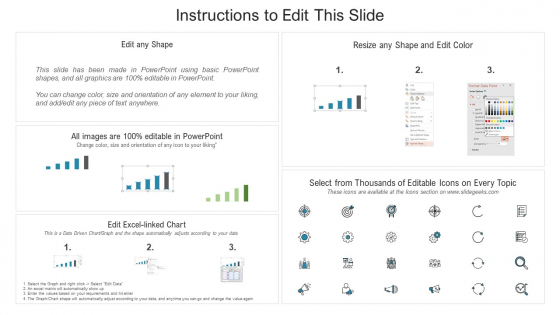 IT_Services_Shareholder_Funding_Elevator_Software_Services_Market_Size_Projections_Designs_PDF_Slide_2