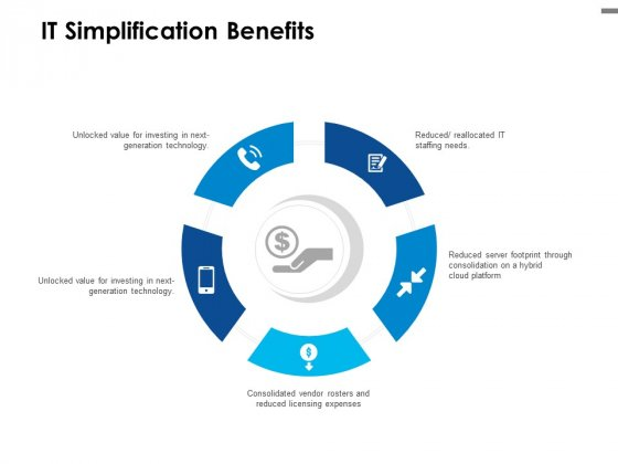 IT Simplification Benefits Ppt PowerPoint Presentation Outline Slideshow