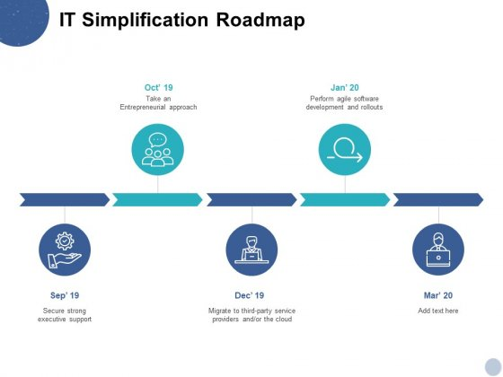 IT Simplification Roadmap Entrepreneurial Approach Ppt PowerPoint Presentation Summary Background Designs