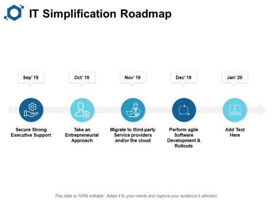 IT Simplification Roadmap Ppt PowerPoint Presentation Layouts Layouts