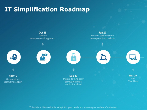 IT Simplification Roadmap Ppt PowerPoint Presentation Layouts Outfit
