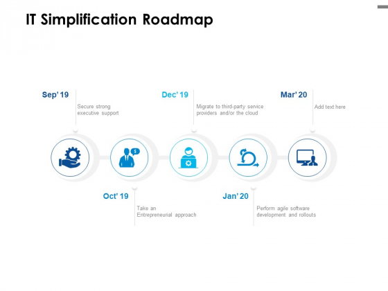 IT Simplification Roadmap Ppt PowerPoint Presentation Portfolio Picture