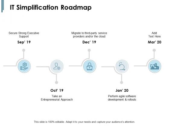 IT Simplification Roadmap Ppt PowerPoint Presentation Visual Aids Professional