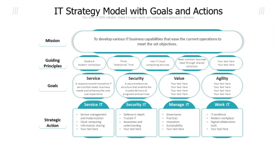IT Strategy Model With Goals And Actions Ppt PowerPoint Presentation File Layout Ideas PDF