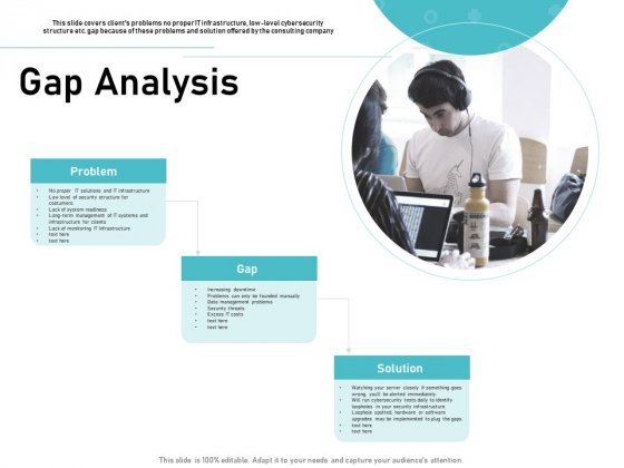 IT Support And Monitoring Services Pricing Gap Analysis Ppt File Skills PDF