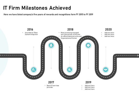 IT Support And Monitoring Services Pricing IT Firm Milestones Achieved Ppt Slides Demonstration PDF