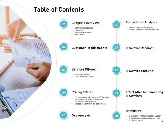 IT Support And Monitoring Services Pricing Table Of Contents Ppt Layouts Tips PDF