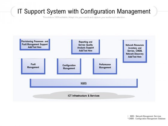 IT Support System With Configuration Management Ppt PowerPoint Presentation Professional Graphics PDF