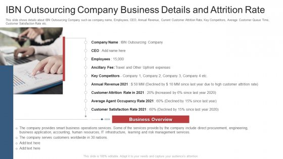 Ibn Outsourcing Company Business Details And Attrition Rate Ppt Infographic Template Graphics PDF