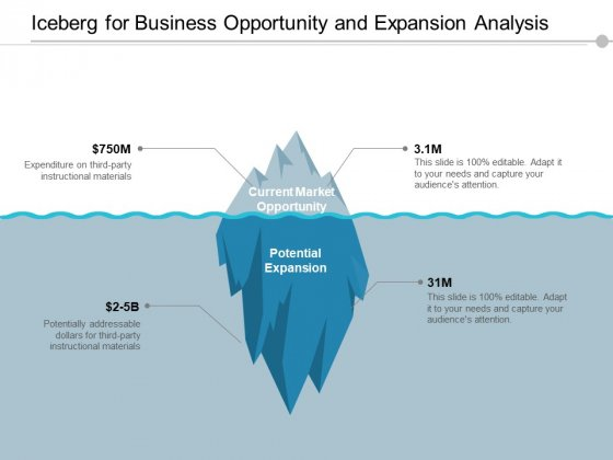 Iceberg For Business Opportunity And Expansion Analysis Ppt Powerpoint Presentation Inspiration Brochure