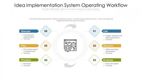 Idea Implementation System Operating Workflow Microsoft PDF