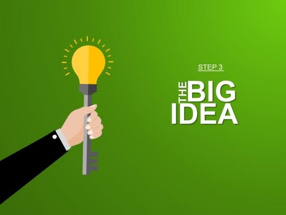 Idea Ppt PowerPoint Presentation Outline Show