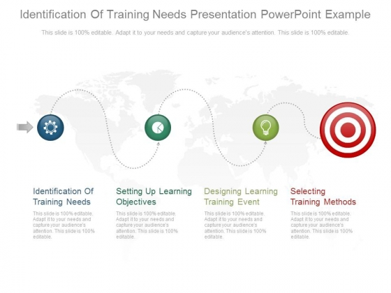 Identification Of Training Needs Presentation Powerpoint Example