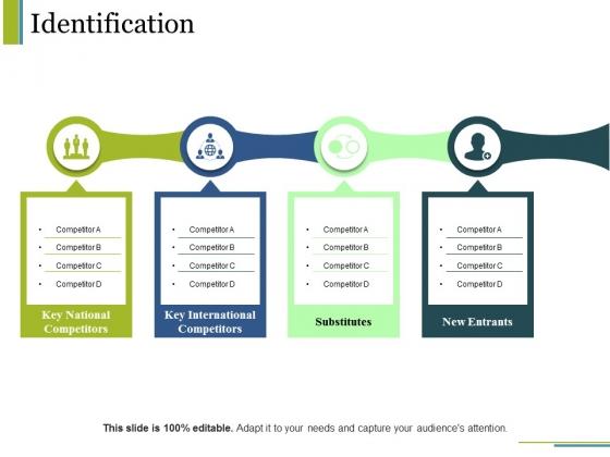 Identification Ppt PowerPoint Presentation Layouts Templates