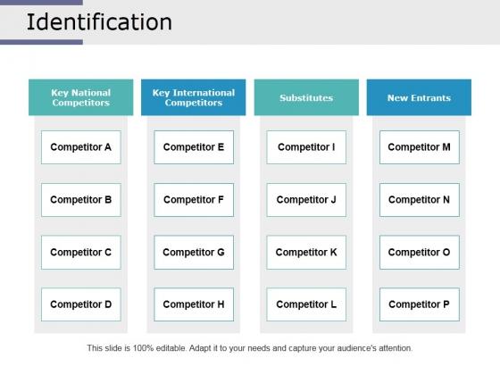 Identification Ppt PowerPoint Presentation Slides Master Slide