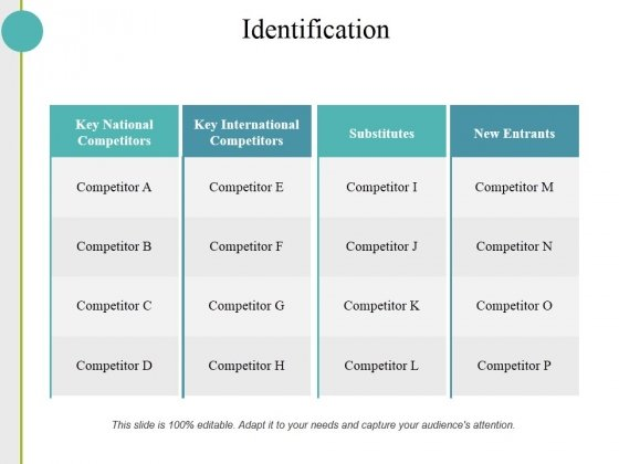 Identification Ppt PowerPoint Presentation Summary Slides