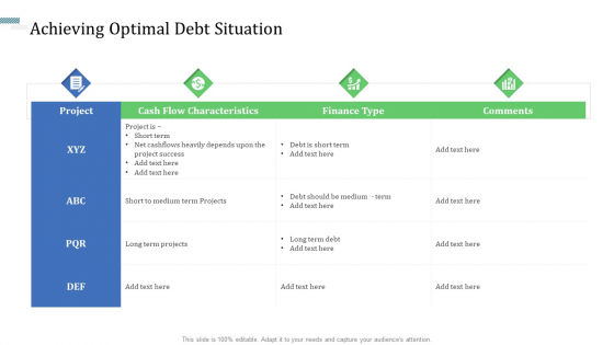 Identify Capital Structure Of Firm Achieving Optimal Debt Situation Inspiration PDF