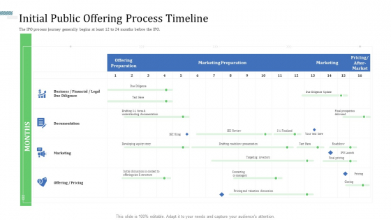 Identify Capital Structure Of Firm Initial Public Offering Process Timeline Inspiration PDF