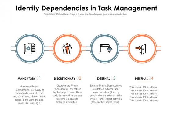 Identify Dependencies In Task Management Ppt PowerPoint Presentation Outline Design Templates