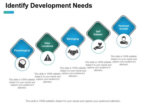 Identify Development Needs Ppt PowerPoint Presentation Layouts Ideas