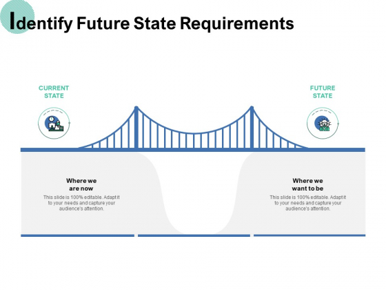 Identify Future State Requirements Ppt PowerPoint Presentation Show Deck