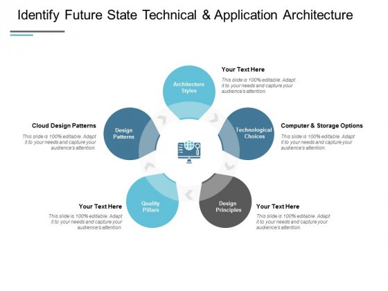 Identify Future State Technical And Application Architecture Ppt PowerPoint Presentation Show Slideshow