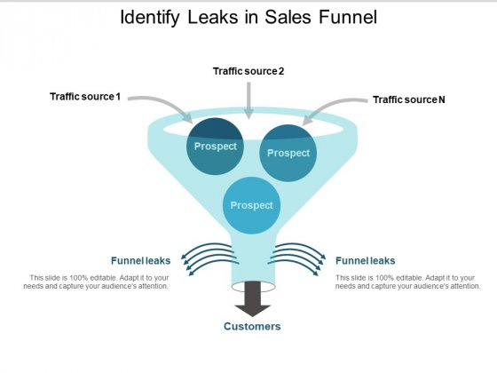 Identify Leaks In Sales Funnel Ppt PowerPoint Presentation Model Guidelines