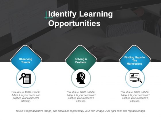 Identify Learning Opportunities Ppt PowerPoint Presentation Pictures Gridlines